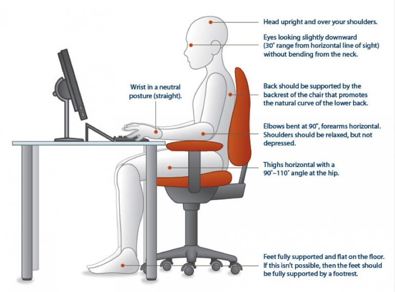 Can sitting up straight at your desk boost your confidence